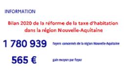 Taxe d'habitation en Nouvelle-Aquitaine
