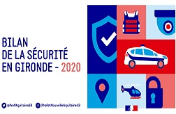 Bilan de la sécurité en Gironde 2021
