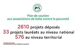 Plan de soutien aux associations de solidarité en Nouvelle-Aquitaine