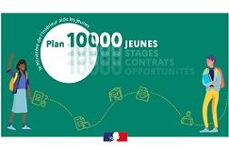 Plan 10 000 jeunes