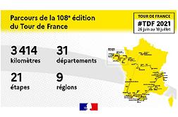 Le Tour de France en Gironde