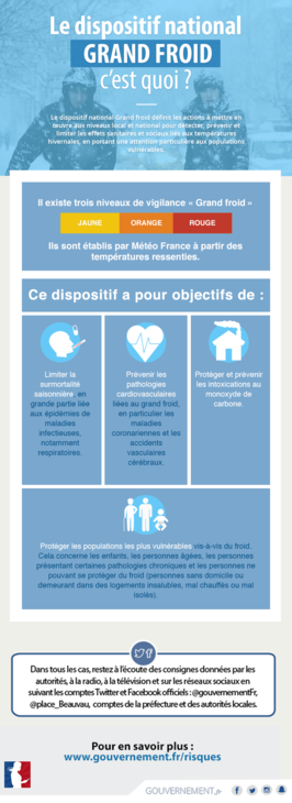 INFOGPLAN NATIONAL grand-froid_dispositif.png